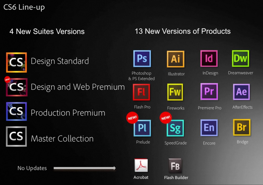 Adobe creative suite 6 master collection middle eastern torrent.